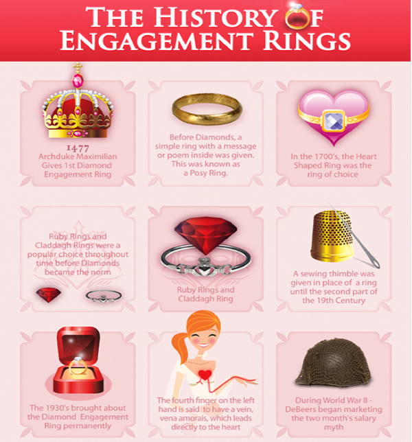 Lake tahoe wedding tips the history of the engagement ring lake lake tahoe wedding tips the history of the engagement ring lake tahoe junglespirit