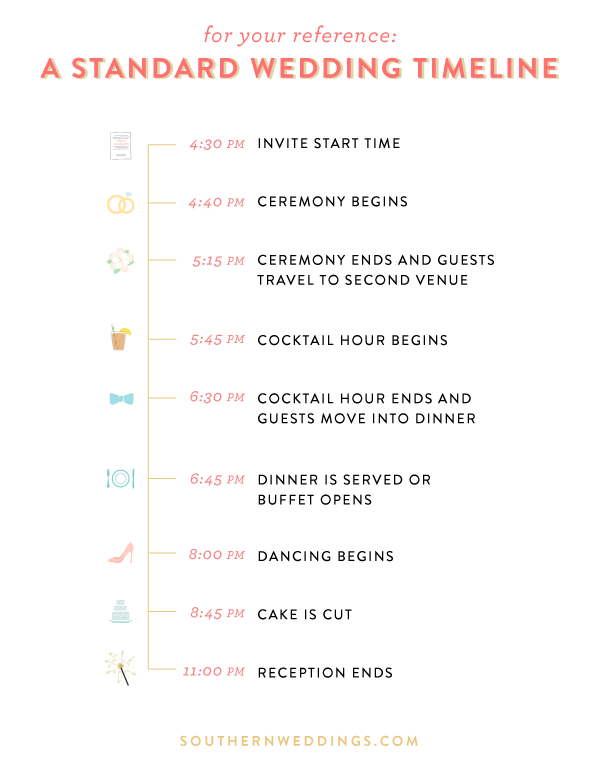 Southern Weddings Wedding Day Timeline